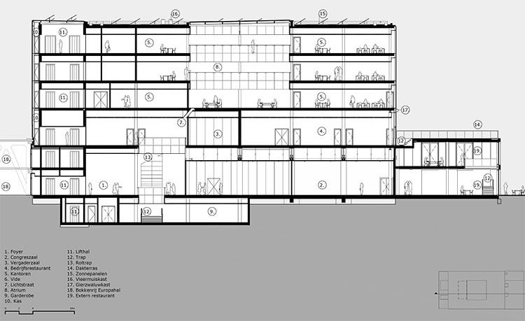 langsdoorsnede (tekening: Benthem Crouwel Architects)