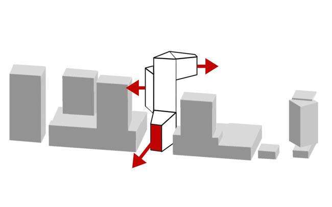 Zichtlijnen Sky Tower met omliggende hoogbouw (beeld: MVSA)